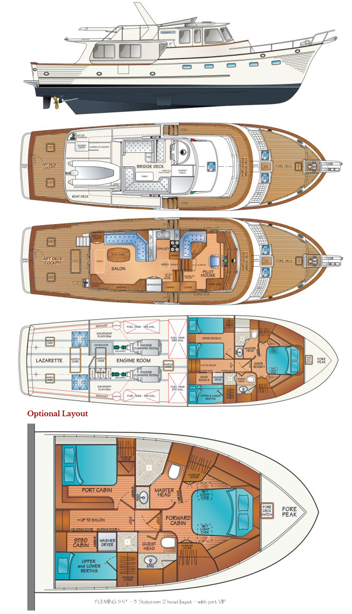 The Engine Room Design: Cabin Cruiser Boat, Boat Interior, Boat