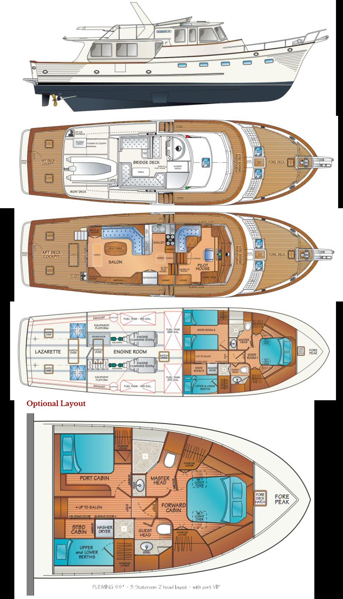 Engine Room Layout: Layout - Flemming 55