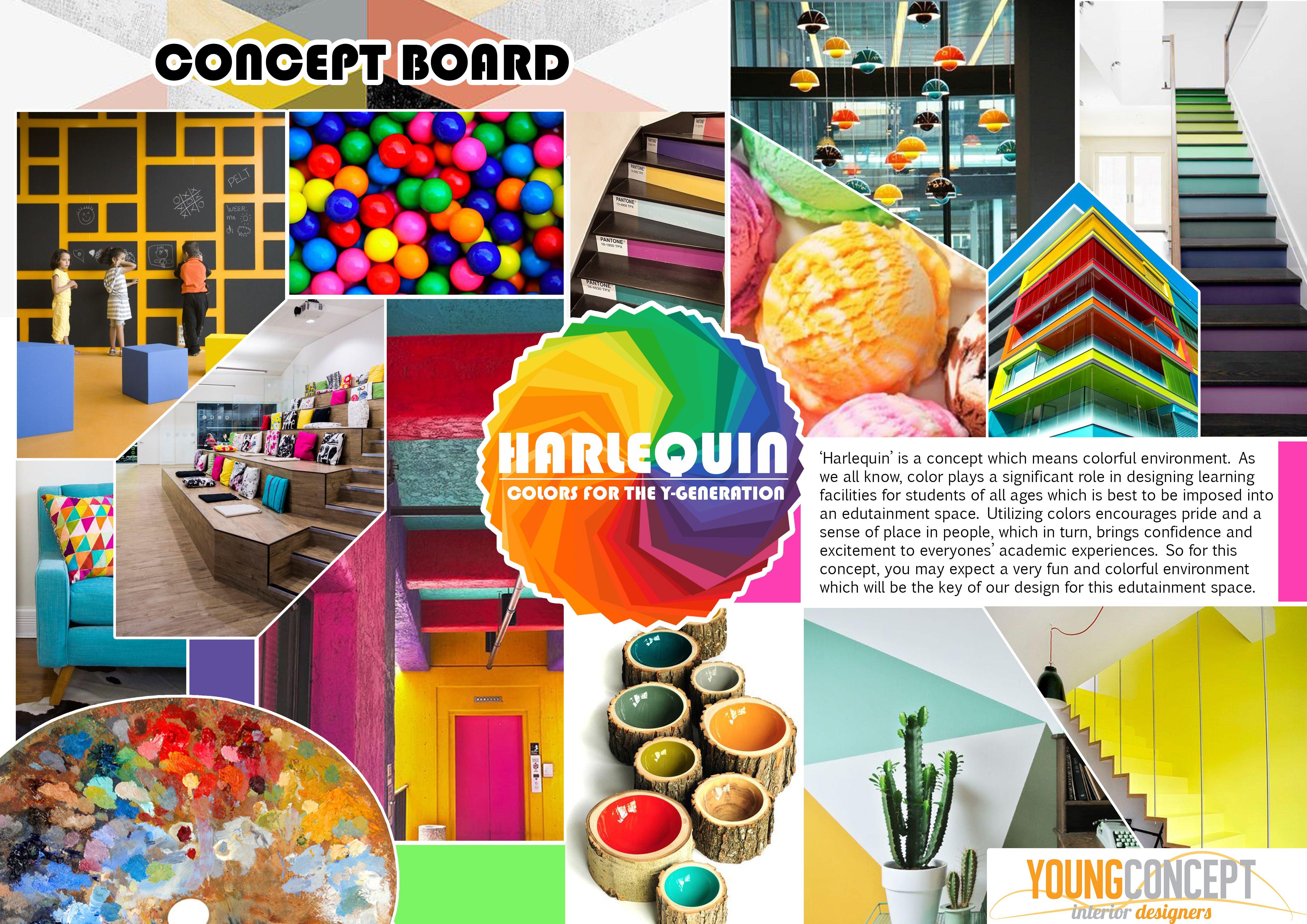 Presentation Board Concept  Add me on facebook: https://www.facebook.com/jason.21mt  Instagram : jasonchen93