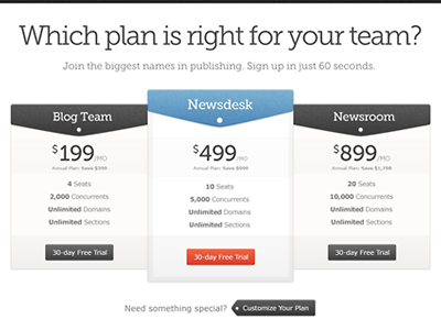 Plans Pricing How To Plan Web Design Pricing Pricing Table