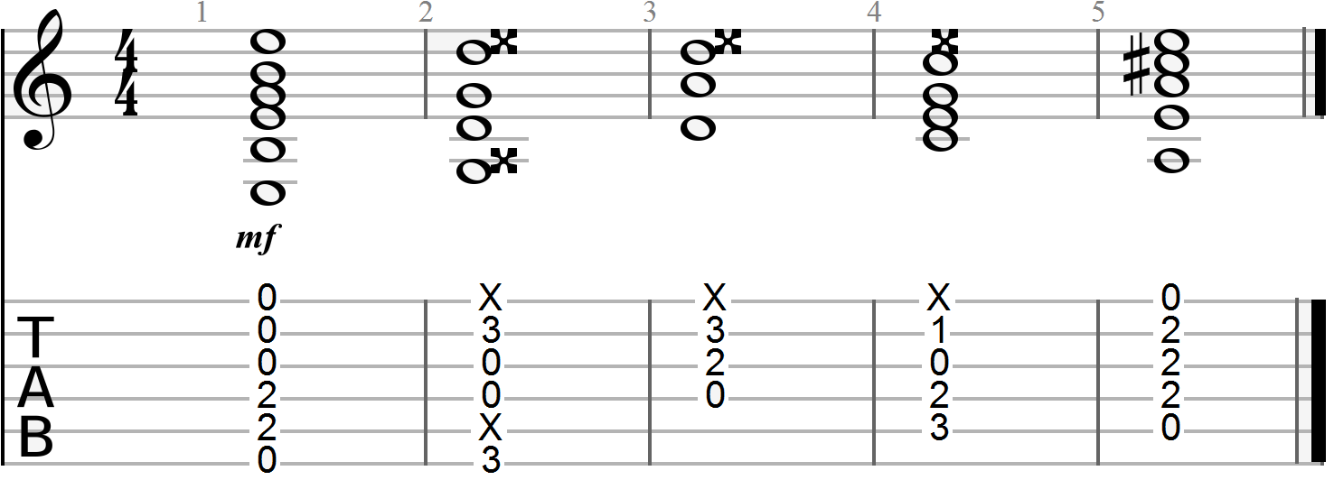 27 Best Chord Progressions For Guitar