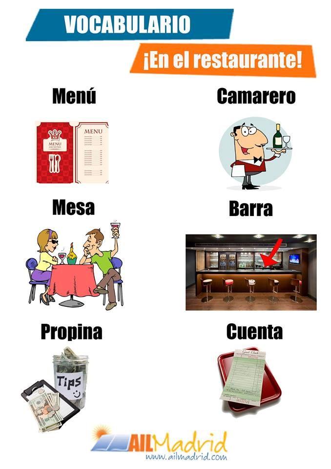 Pin On Spanish Ii A Balanced Lifestyle