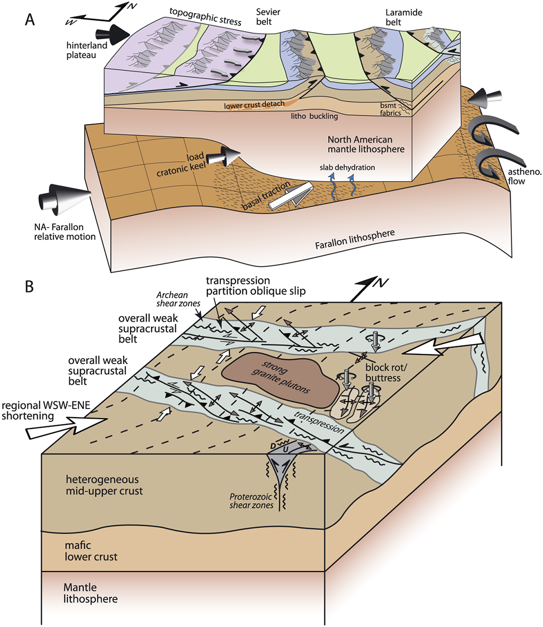 Tectonic evolution of a laramide transverse structural zone tectonic evolution of a laramide transverse structural zone sweetwater arch wyoming a schematic lithospheric block diagram illustrates potential stress ccuart Images