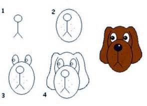 How To Draw A Dog Face Easy Clipart Best Drawing Drawings
