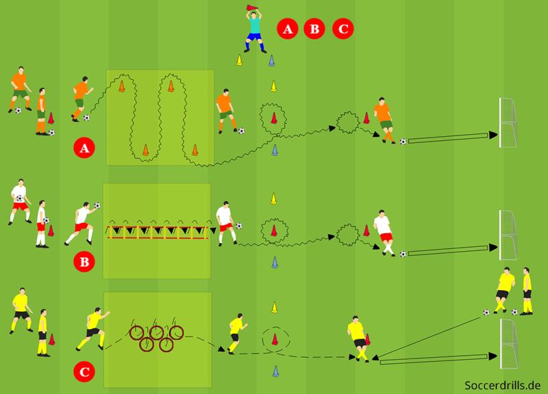 Handball Torwarttraining Schnelligkeit