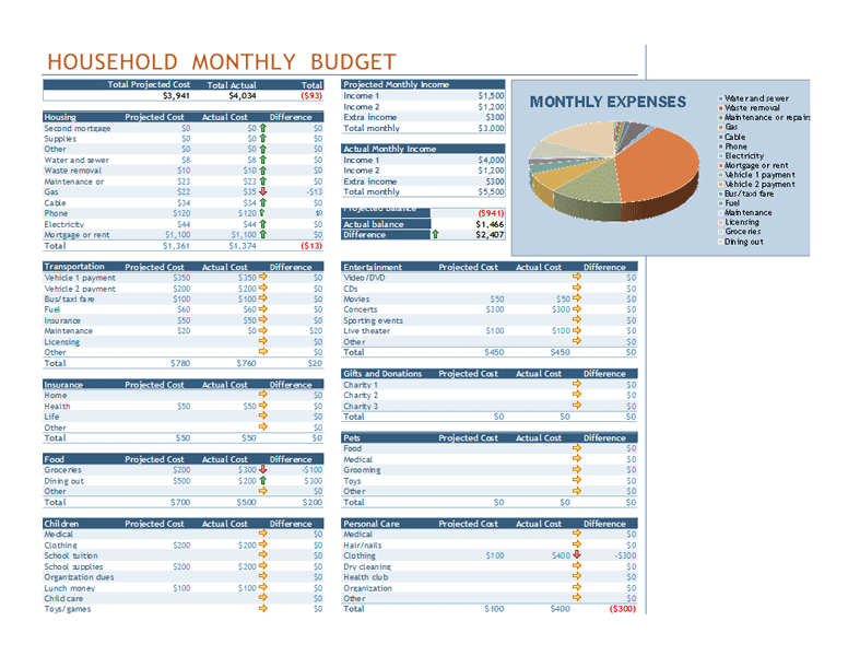 Household Monthly Budget  Office Templates  Technology