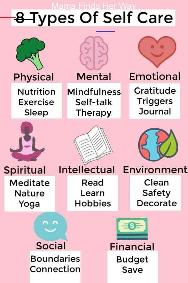Dimensions Of Self-Care - #selfcareroutine - Want to set
