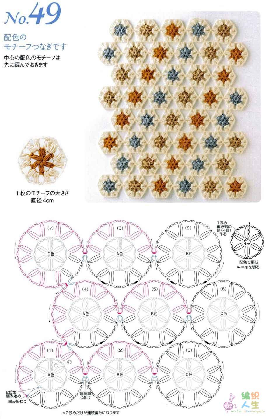 Clases de Puntos y Patrones. Libros - Patrones Crochet | tejidos ...