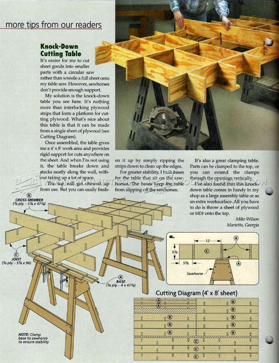 Plywood Cutting Table Plan Circular Saw Tips Jigs And Fixtures Woodarchivist