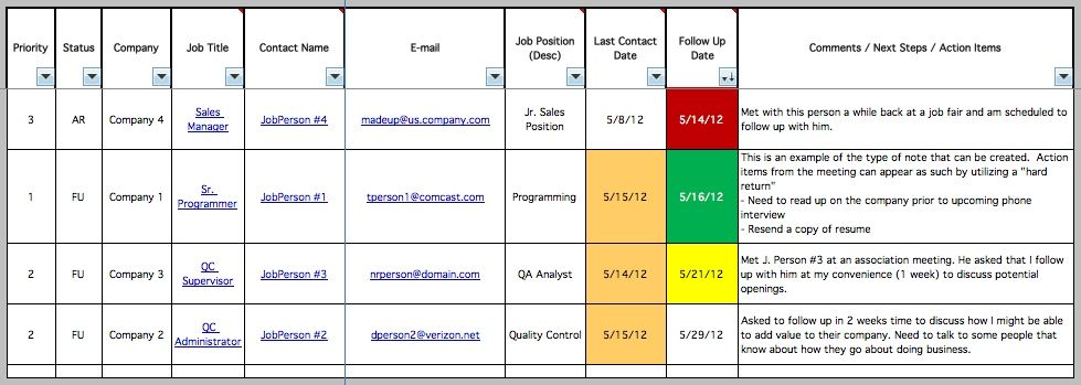 How to Keep a Good Record of Your Job Search Activities for - job application form template