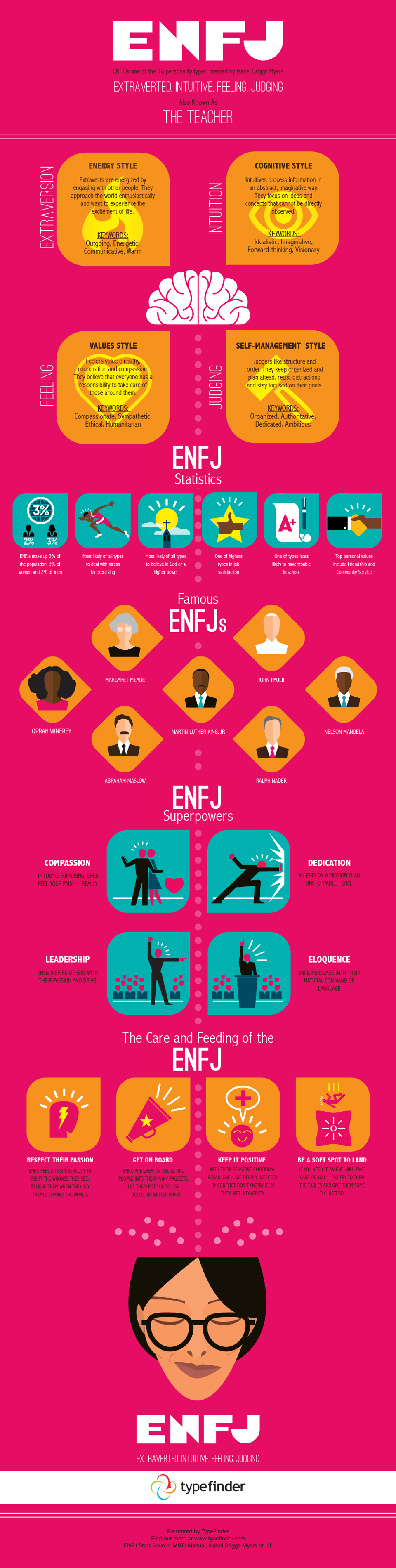 All About the ENFJ Personality Type