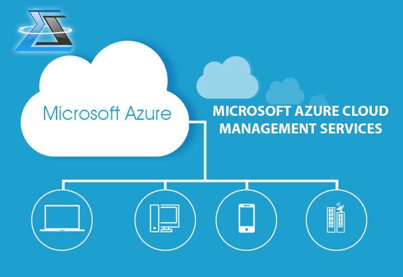 Microsoft Azure Cloud Management Services Cloud Computing Services Cloud Computing Microsoft Applications