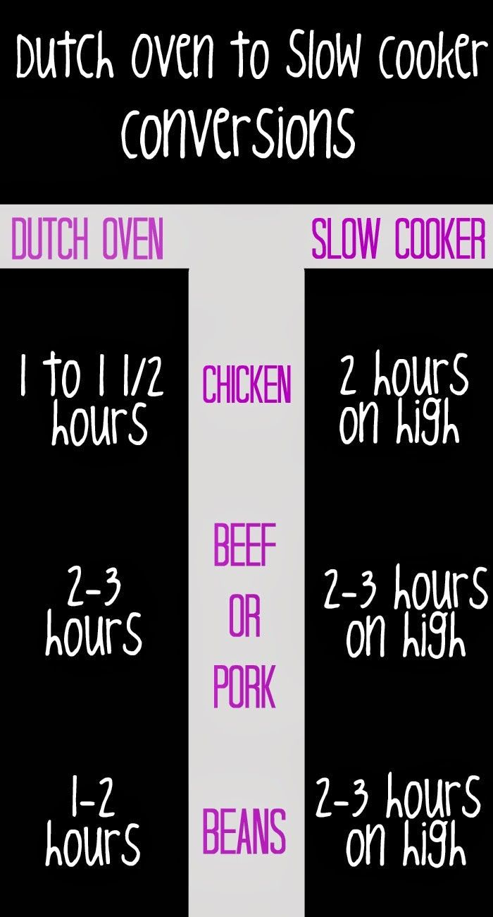 Dutch oven to slow cooker conversion chart make those fancy recipes using your note if low heat setting roughly double the high also rh pinterest