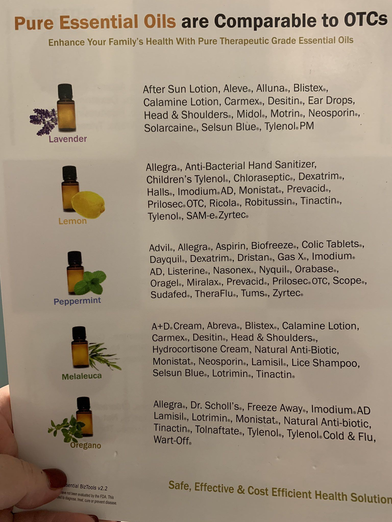 Pin On Doterra Oils More