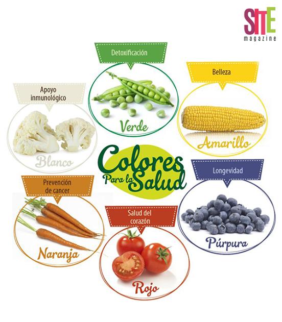 Sabes los beneficios de comer diferentes colores de verduras? #Sitemagazine #salud
