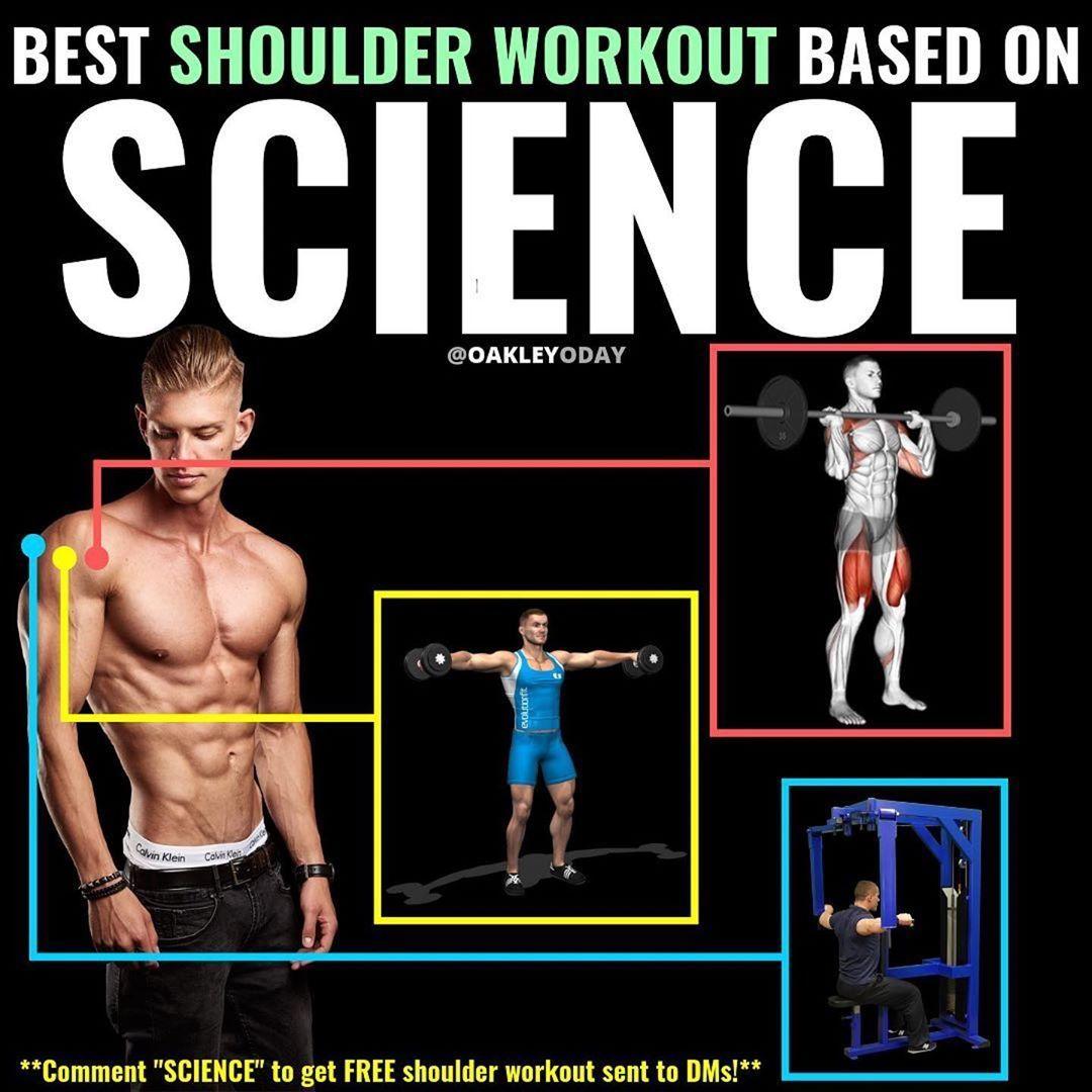 20++ How to flex your shoulders trends