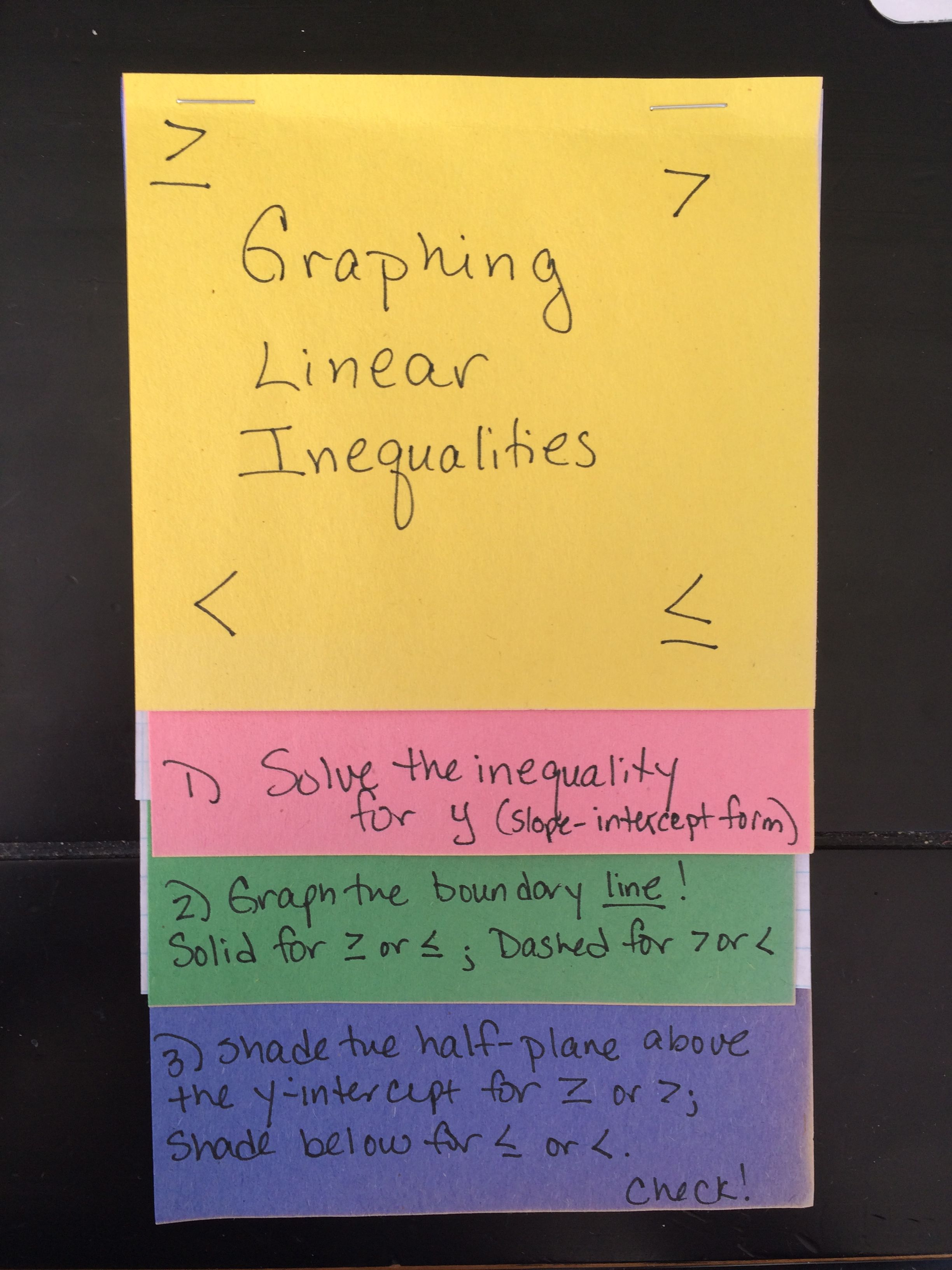 A Foldable For Graphing Linear Inequalities Check Out My
