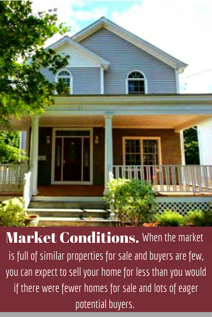 Click This Link And Know Your Home S Accurate Market Worth Candlewoodlakehomesforsale Candlewoodlakehomevalue Home Candlewood Lake Lake House Wood Candles