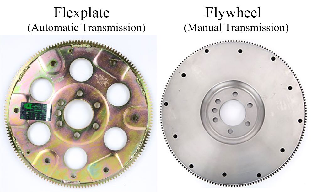 what is the 2 and 1 on an automatic transmission