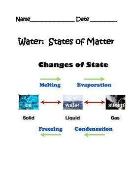 Water States Of Matter Study Guide States Of Matter 4th Grade Science Science Bundle