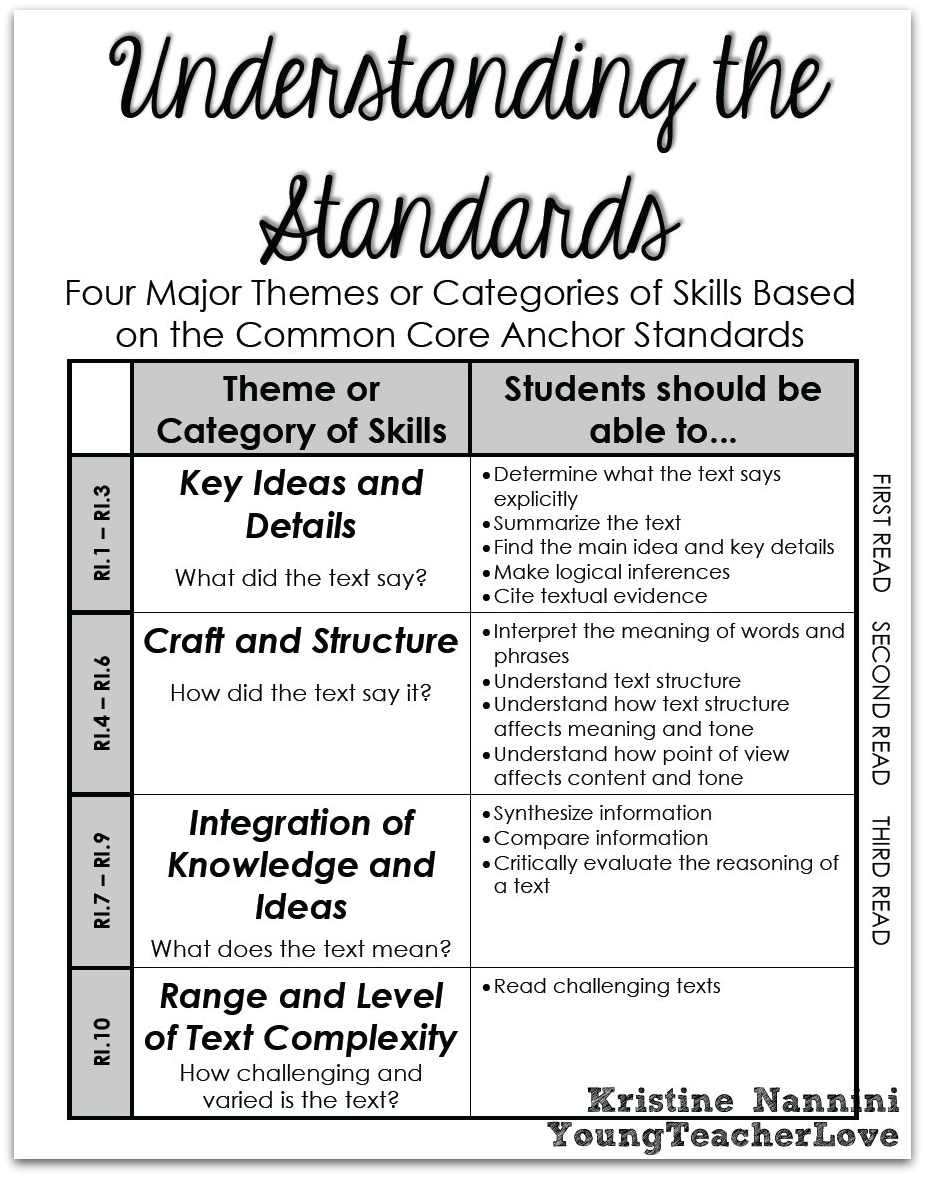 worksheet Close Reading Worksheet fall and thanksgiving close reading passages text dependent understanding the standards with each read passages
