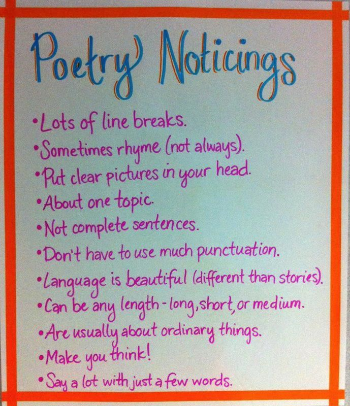 Poetry Writing Workshop Poetry Unit Poetry Anchor