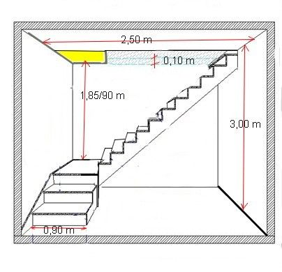 escalier palier plan recherche google chelle humaine pinterest staircases house and. Black Bedroom Furniture Sets. Home Design Ideas