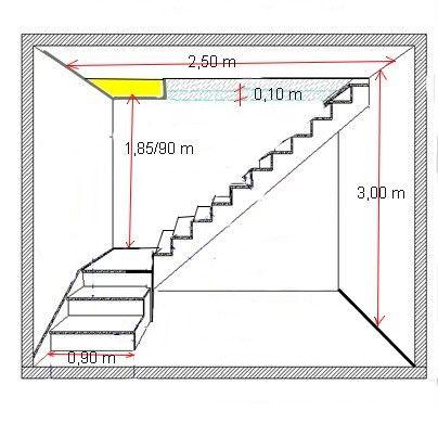 bonjour a tous qui pourrais m 39 aider dans le calcul de mon projet d 39 escalier avec palier en. Black Bedroom Furniture Sets. Home Design Ideas