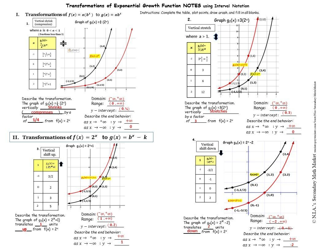 Exponential Growth Transformations Notes With Interval Notation Show The Step By Step Process Of The Basic Transformat Exponential Notations Exponential Growth