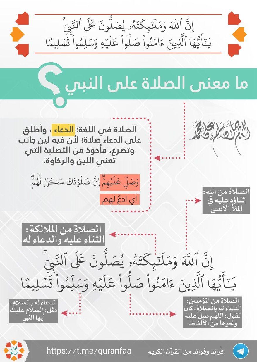 معنى الصلاة على النبي Wisdom Quran Bullet Journal