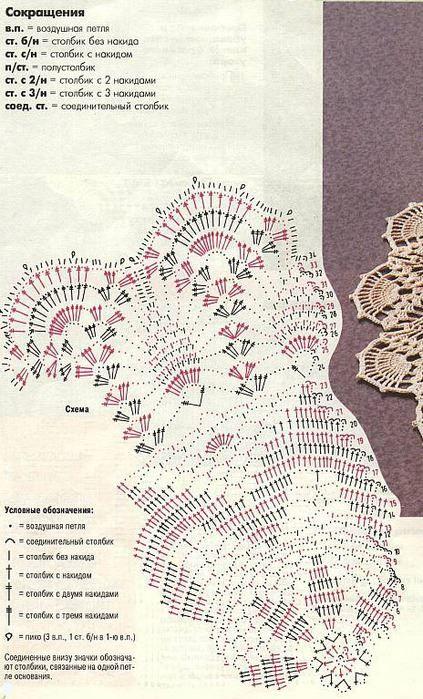 Pin von alison frazer auf crochet 5   Pinterest   Runde