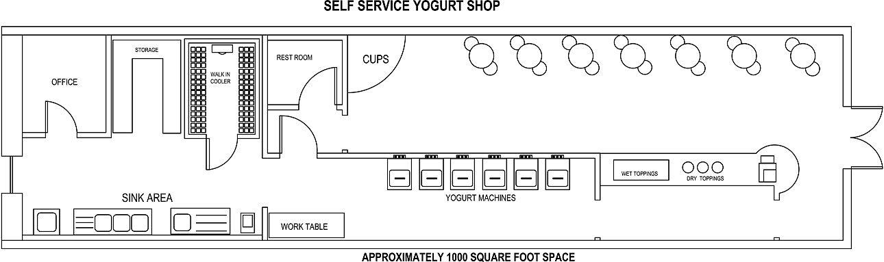 Google image result for httpyogurtdistributionself google image result for httpyogurtdistributionself frozen yogurt shopstore layoutbusiness malvernweather Choice Image