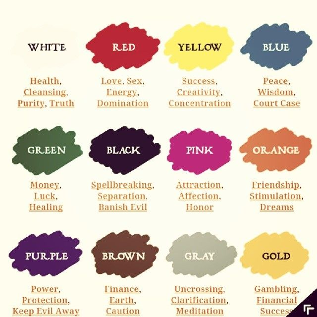 Color Chart Bewitched Pinterest Colour Chart Chart And Witches