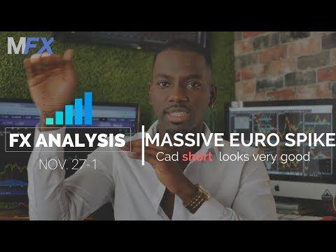 Online brokerage fees comparison canada