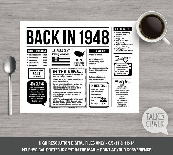 Back In 1948 PRINTABLE Placemat 70th Birthday Decoration 70th