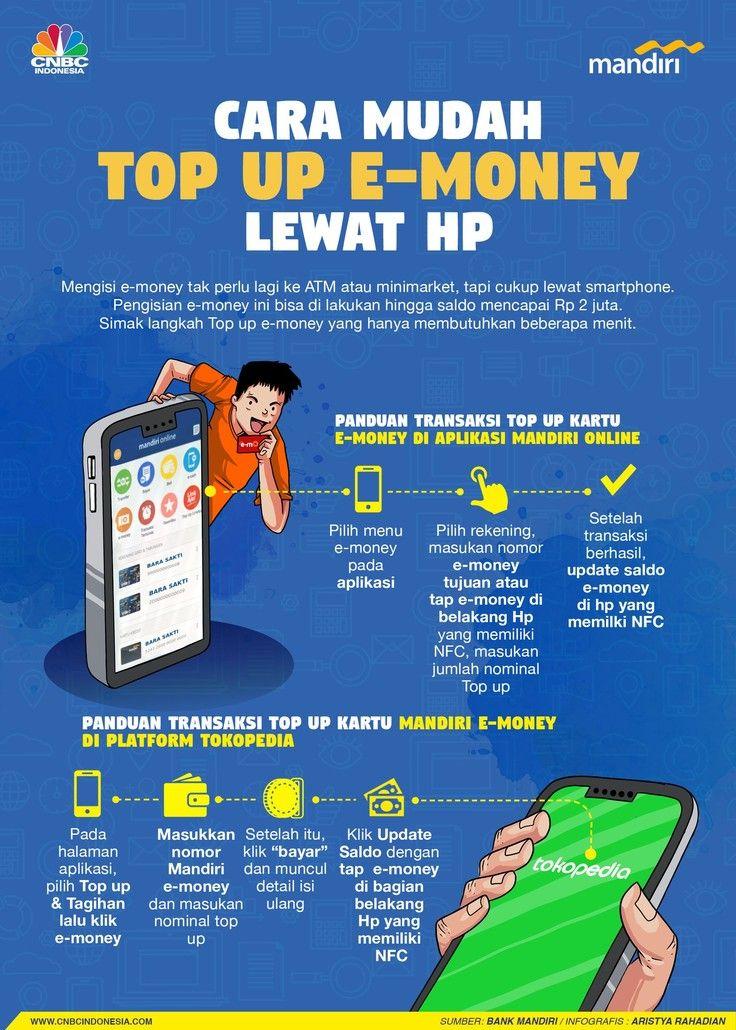 Cara Mudah Top Up E Money Bank Mandiri Lewat Hp Belajar Infografis Pengetahuan