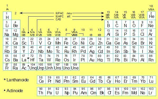 27 Antwortschlüssel Für Ionische Und Kovalente Bindung | Bathroom ...