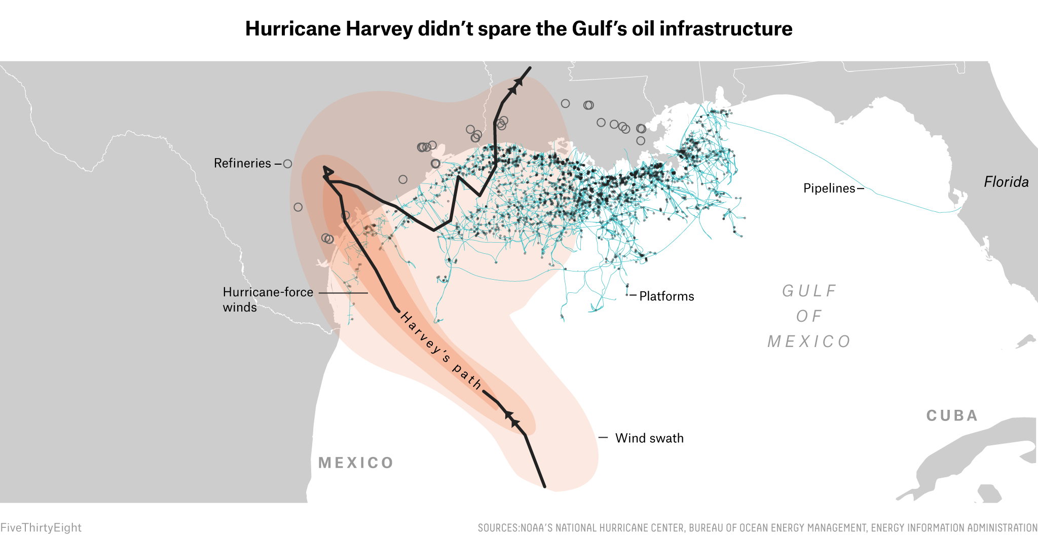 Hurricane Harvey S Impact And How It Compares To Other Storms With Images National Hurricane Center Harvey Hurricane