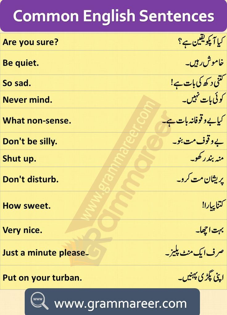 Pin By Desi Lounge On English Class In 2020 Learn English Vocabulary Learn English Words English Vocabulary Words