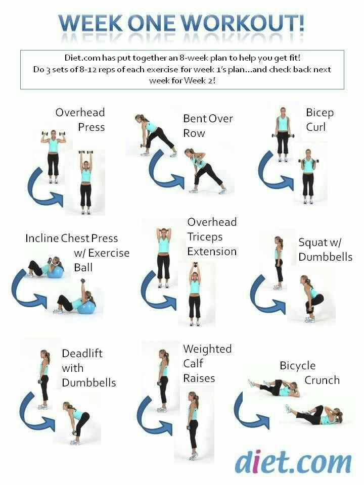 Week 1 | Spring fitness challenge, Workout plan, Full body ...