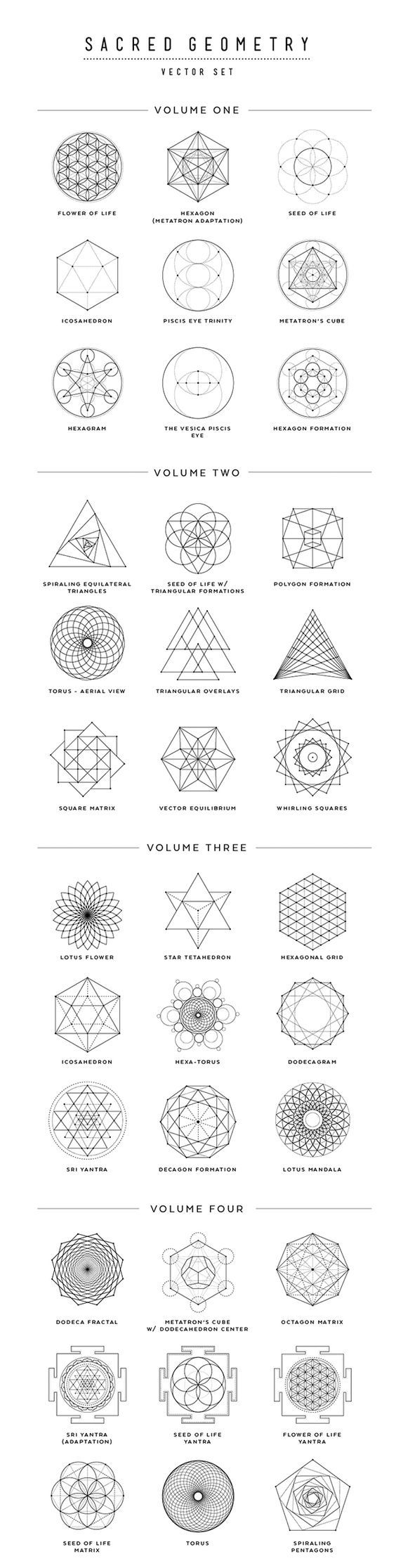 Pin by christie wright on eclectic selection pinterest tattoo i created this pdf guide and short video to go over a few sacred geometry symbols their names and meanings learn more and how to create your own sacred biocorpaavc Gallery