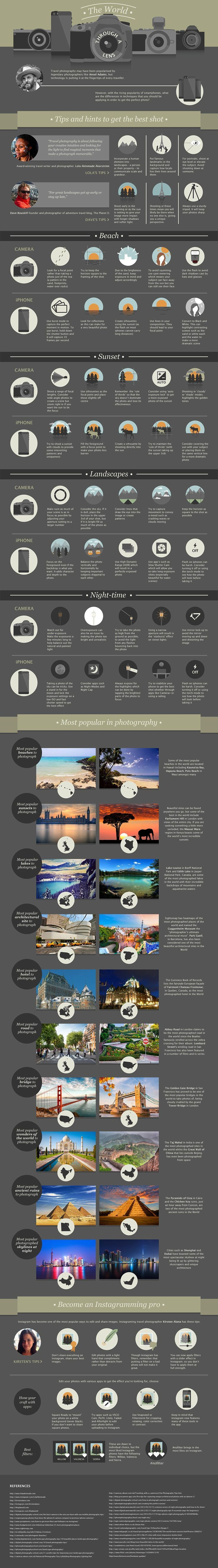 Fairmont Hotels' infographic guide to shooting holiday photos plus how to Instagram like a pro   Daily Mail Online