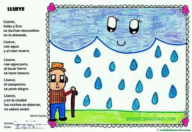 Poema Por El Dia Del Campesino Para Niños De Inicial Poesias De Gloria Fuertes Para Dibujar En 2020 Gloria Fuertes