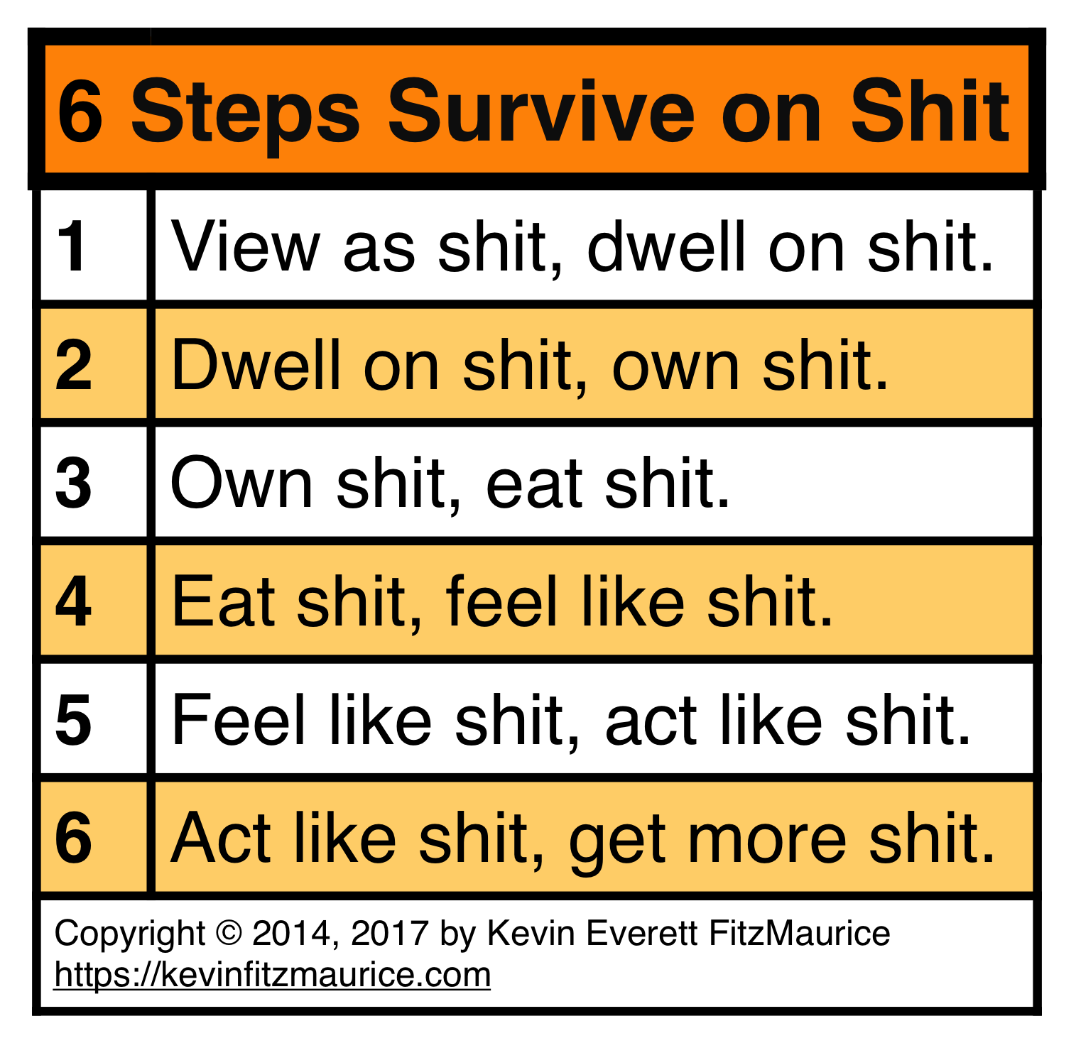 Pin By Kevin Fitzmaurice On Ideas That Help