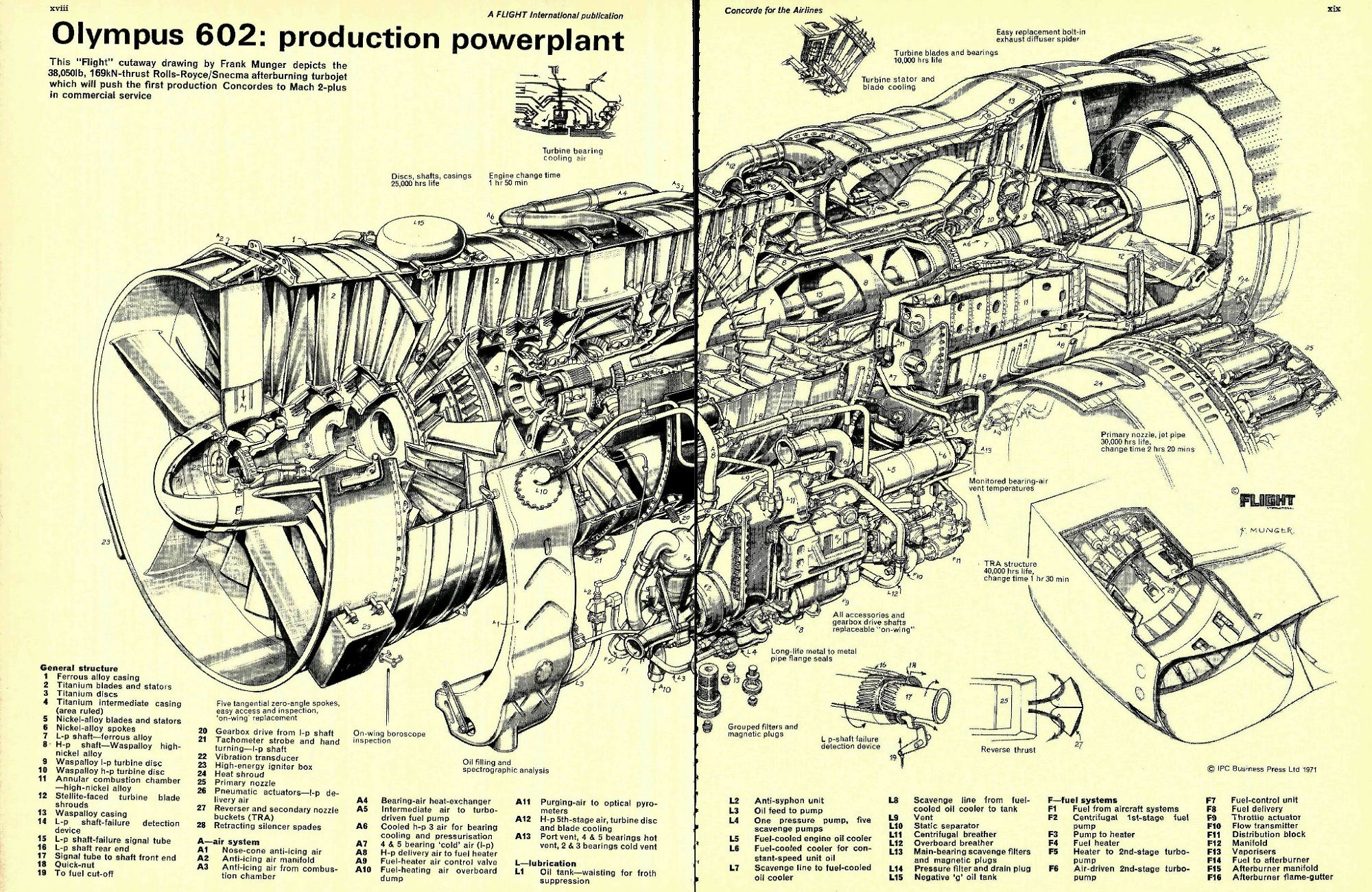 Rolls Snecma Olympus 602 Afterburning Turbojet