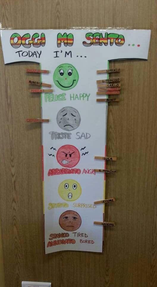 Cartellone delle emozioni