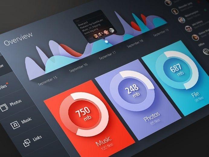 Cloud Storage Webbdesign, Appdesign, Hud