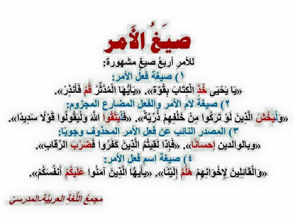 Pin By Heba Kotb On لسان العرب Learn Arabic Language Learning Arabic Arabic Language