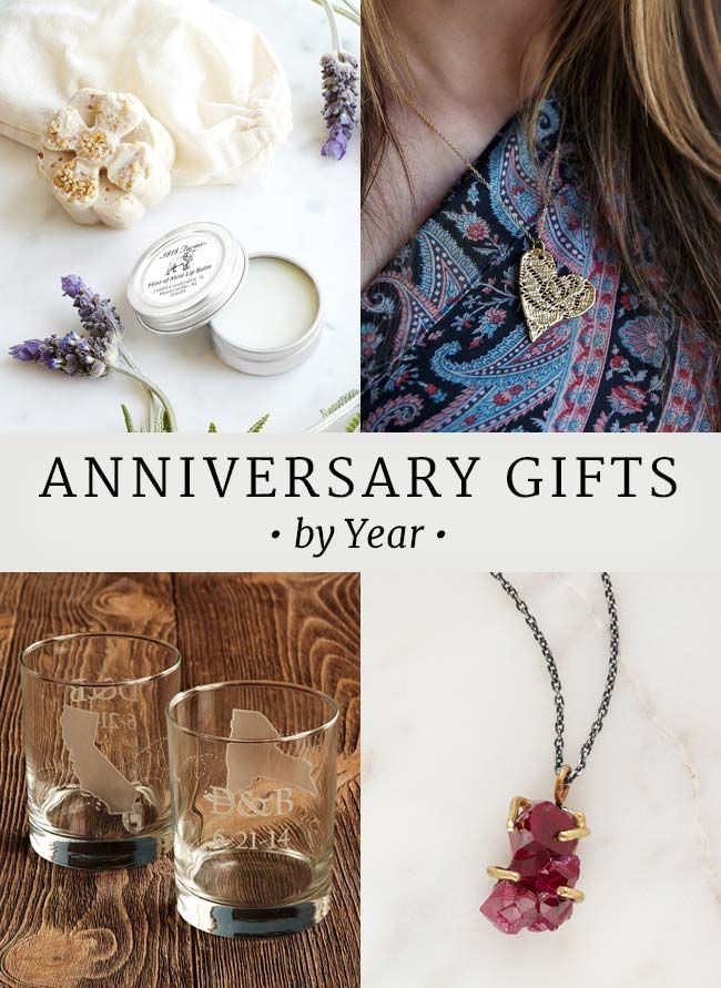 official wedding anniversary gifts by year