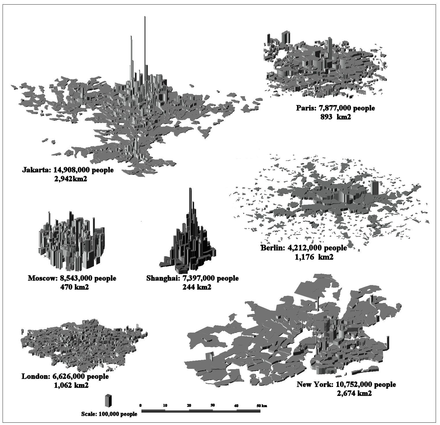 Comparative Density Maps Of World Capitals Urban Concept Architecture Illustration Urban